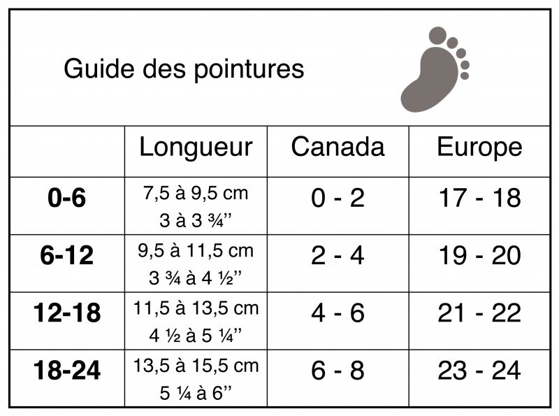 guide des pointures moki